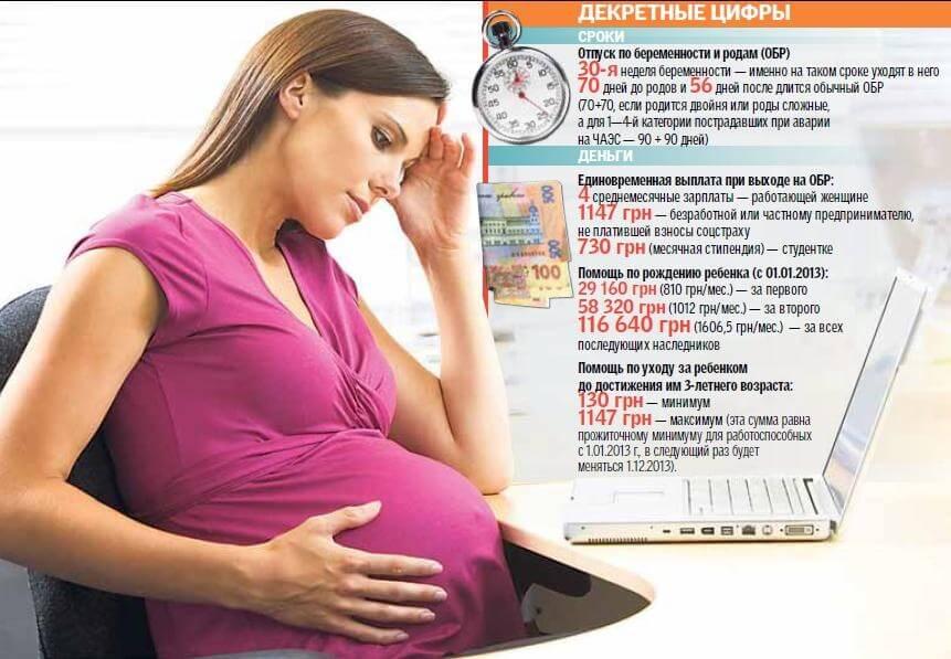 какие социальные выплоты положенны беременным и кормящим мамам