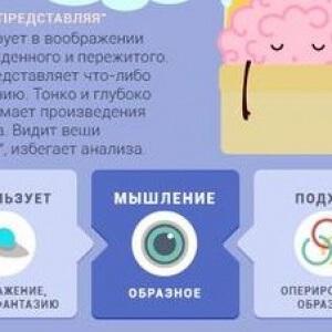 Психологический тест