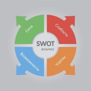 СВОТ-анализ предприятия: объективная оценка внутренней и внешней среды