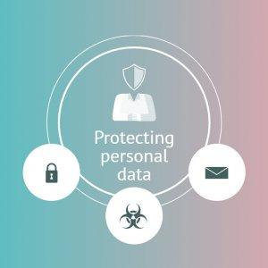 Неразглашение персональных данных