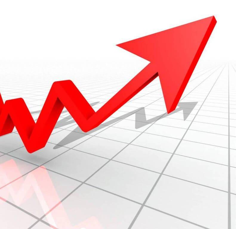 Рост прибыли и рентабельности