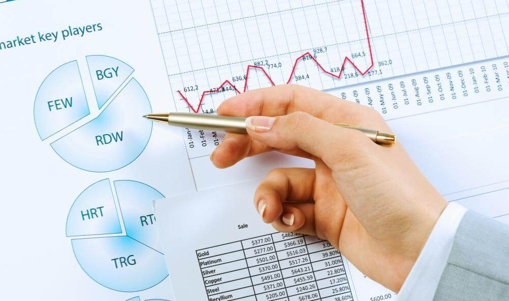 Анализ движения капитала