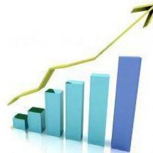 Чистая прибыль: формула расчета, методика анализа
