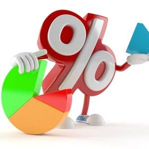 Рентабельность основных средств: формула и способы изменения показателя