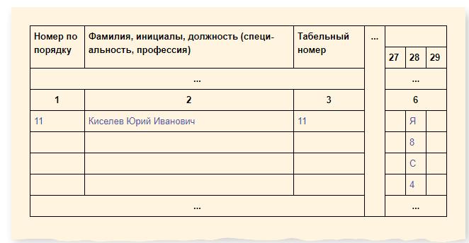 Пример табеля