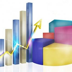 Анализ прибыли