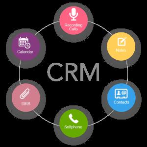 Использование CRM системы