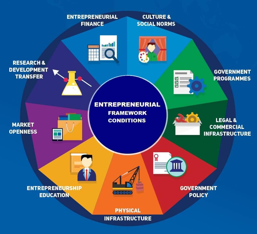 Все виды деятельности предприятий