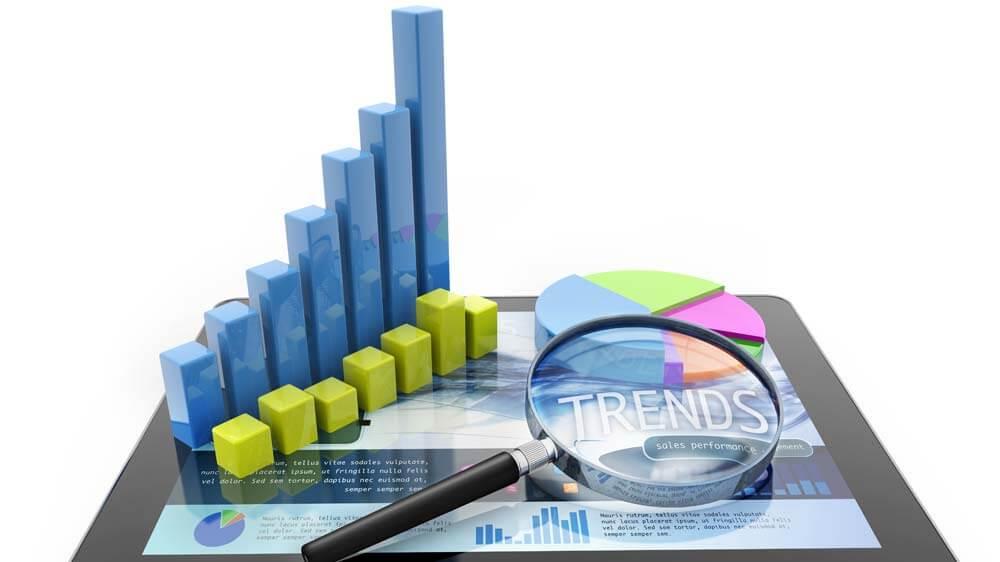 Изучение показателей рынка