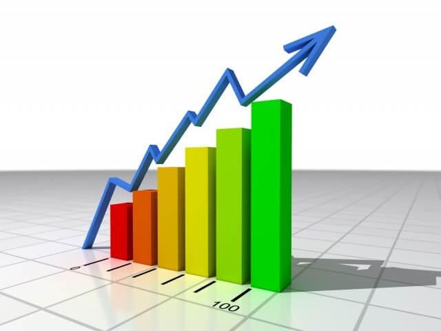 Показатели прибыли в экономике