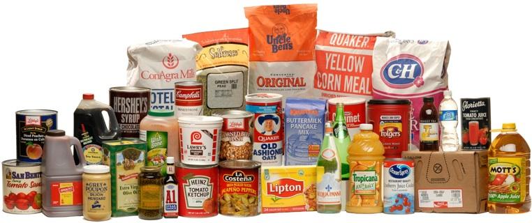 Востребованность продуктов питания