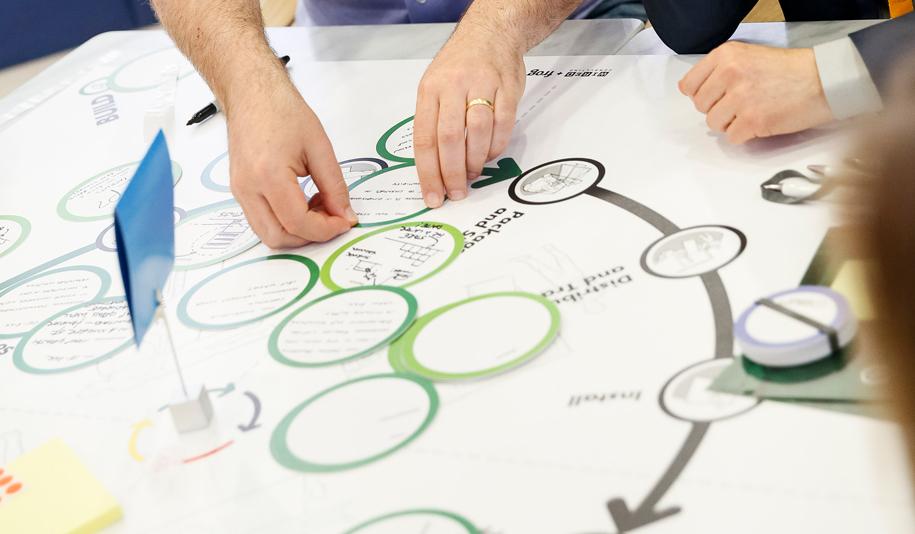 Разделы бизнес-плана