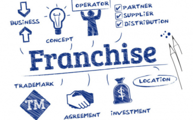 Преимущества франшизы