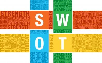 Анализ SWOT методом