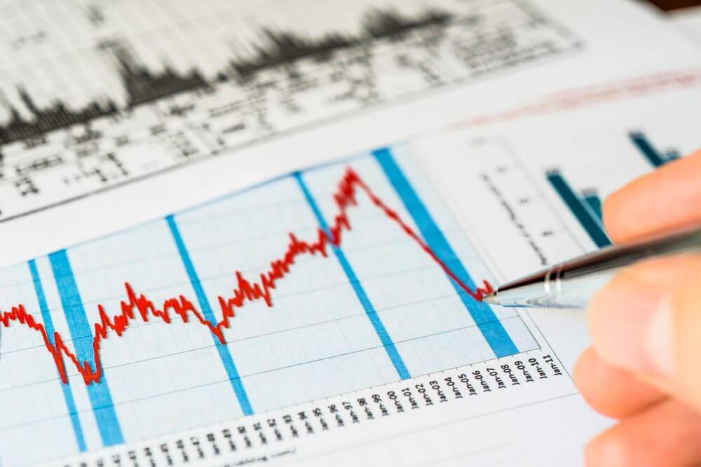 Показатели экономики