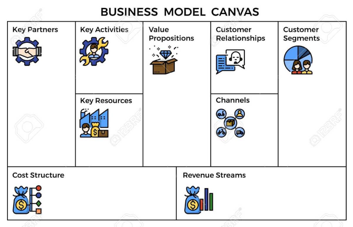 Модель Канвас